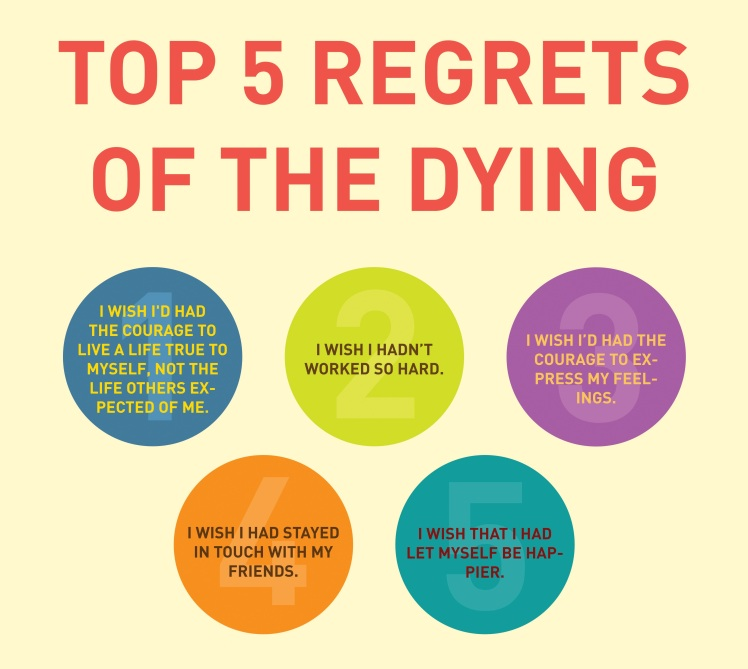 top-5-regrets-of-dying